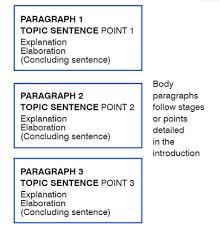 explaining an essay within quotes quotesgram explaining quotes