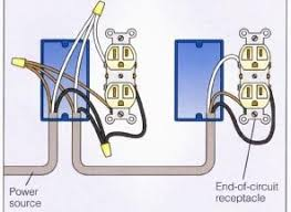 wire an outlet outlets in series wiring diagram