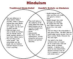 Similarities Between Islam And Christianity Venn Diagram Hinduism And Buddhism Venn Diagram