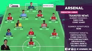Premier League 2020/21 : Team by Team... - Fantasy Football