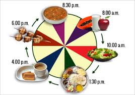 Healthy Diet Chart For Women Diet Chart For Indian Women For A Healthy Lifestyle