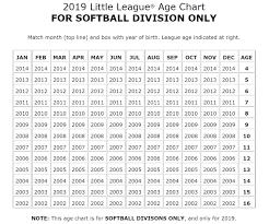 2019 Dixie Ll Spring Baseball Softball League Houston