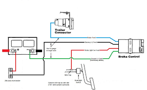 wiring diagram for electric brakes on trailer the wiring diagram electric brake controller wiring diagram nilza wiring diagram
