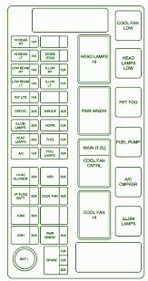 2004 chevy aveo fuse diagram wiring diagram mega 2011 aveo fuse diagram wiring diagram toolbox 2004 chevy aveo fuse diagram 07 aveo fuse box