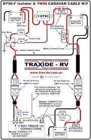 travel trailer battery wiring diagram incredible images travel camper trailer battery wiring diagram wiring of travel trailer battery related post