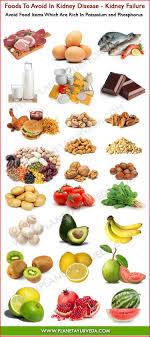 Naturalon E Newsletter 7 22 2014 12 01 Pm Foods To Avoid