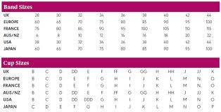 Right Bra And Cup Size Chart 2019