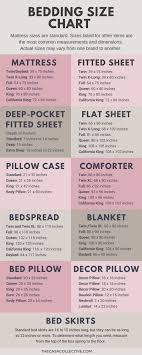 Bedding Size Chart What Size Mattress Sheets You Really Need