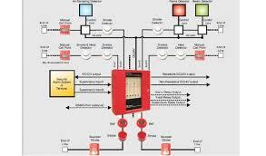 wiring diagram circuit diagram of addressable fire alarm system circuit diagram for fire alarm control panel at Fire Alarm System Wiring Diagram