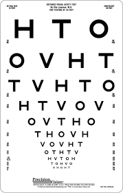 Vision Levels Chart Hotv Visual Acuity Chart 10ft