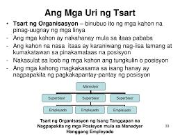 Ppt Kasanayan Sa Pagbasa Powerpoint Presentation Free