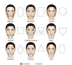 Contouring Chart Makeup Tips Makeup Eye Makeup