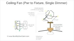 replace switch in ceiling fan how to light pull chain broke