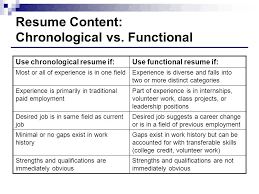 functional vs chronological resume mr sturgills classroom website Resume  Content Chronological vs Functional