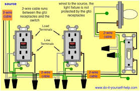 wiring diagram ground fault circuit breaker wiring wiring diagram ground fault circuit breaker images on wiring diagram ground fault circuit breaker