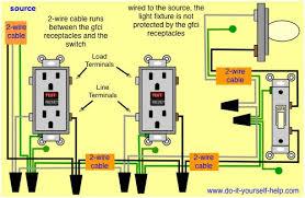wiring diagram ground fault circuit breaker wiring wiring diagram ground fault circuit breaker images on wiring diagram ground fault circuit breaker