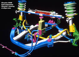 in addition  also Chrysler in 1992 including Dodge  Jeep and Plymouth besides  together with SOLVED  Front spring and shock assembly diagram   Fixya together with  besides SOLVED  Front spring and shock assembly diagram   Fixya likewise 2000 Dodge Neon 2 0T furthermore  likewise 2000 Dodge Ram Wiring Diagrams europe map clip art pvc conduit for additionally . on 2000 dodge neon front suspension diagram