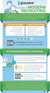 employment reviews company employee reviews employee reviews glassdoor