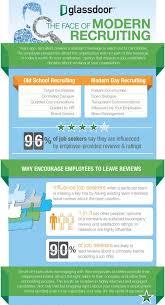 employee reviews glassdoor