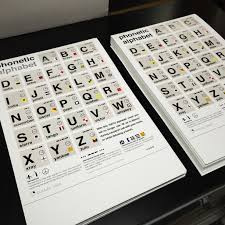 The most popular and commonly used among them is the international phonetic alphabet (ipa). Free Phonetic Alphabet Prints Outside Open