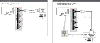 lg tv schematic diagram on hdmi wiring diagram for home theater lg ensuring the right setup lg tv schematic diagram on hdmi wiring diagram for home theater