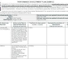 Kitchen Remodel Budget Planner Wolffsrudel Info