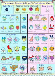 Tamagotchi V4 5 Growth Chart V4 5 Character Chart Tama Zone