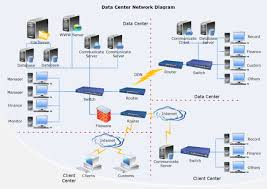 free network diagrams templates   template resourcesdata center network