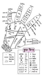 Hindi Palmistry Chart Palm Reading Palmistry Indian