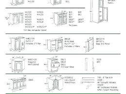 Standard Kitchen Cabinet Sizes Chart Gogreece Me