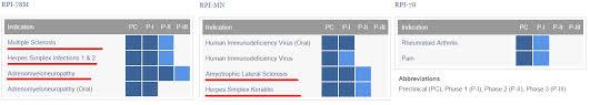 Nphc Stock Chart Nutra Pharma Corp Otcmkts Nphc Making A Comeback