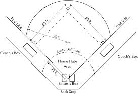 Baseball Field Template Printable Softball Positions Diagram Shopnext Co