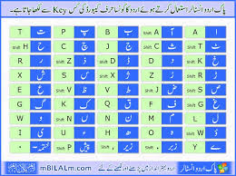 Urdu Phonetic Keyboard Detailed Map Of Urdu Keyboard Layout