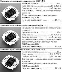 Дипломная работа Разработка системы освещения Бакалаврская  Однополюсные выключатели и клавиши к ним