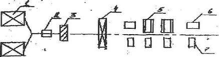 отчет по практике Марочный сортамент все стали электросталеплавильного производства завода