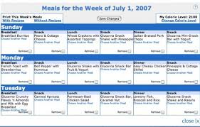 Meal Planning For Diabetes Weight Loss Diet Diabetic Meal Plans