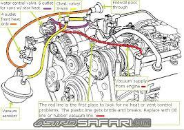 89 chevy astro engine diagram wiring diagram long 1986 chevy astro van motor diagram wiring diagram rows 2002 chevy astro engine diagram wiring diagrams
