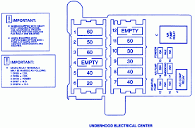 index of wp content uploads  cadillac fleetwood 1998 underhood electrical fuse box diagram 768x507 gif