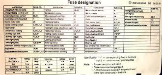 mercedes benz 2001 s430 fuse diagram wirdig 2003 mercedes e320 fuse box diagram mercedes s500 fuse box diagram air