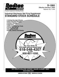 Radiac Catalogue By Joe Malambri Issuu