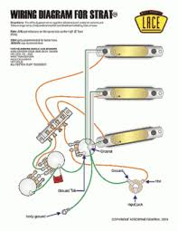 strat pickup wiring diagram wiring diagrams potential wiring diagram for hhh strat