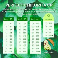 100 Iv Chikorita Cp Chart For Community Day Thesilphroad