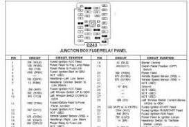 similiar 92 ford f 150 fuel system keywords 2001 ford taurus fuel pump wiring diagram 92 ford f 150 fuel system