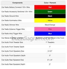 wrg 9159 2011 kia rio wiring diagram 2011 kia rio wiring diagram