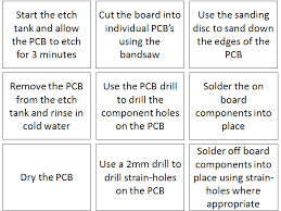 How To Manufacture A Pcb Sort The Flow Chart Task By Nduty