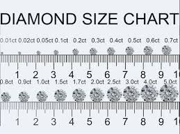 Diamond Size Scale Chart How To Purchase Diamonds In South Africa Cape Diamonds