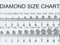 Cape Size Chart Diamond Size Chart Cape Diamonds Cape Diamonds