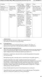 Adult Dosage Of Amoxicillin Amoxicillin Side Effects