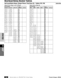 Cutler Hammer Heater Chart Pdf Overload Relay Heater Tables Pdf Free Download