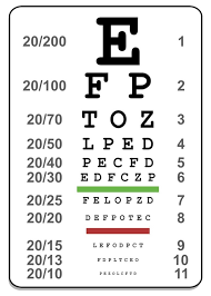 California Dmv Eye Chart Skillful Texas Dps Eye Test Chart Eye Vision Chart Printable